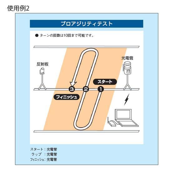 無線式光電管 シングルユニット_4