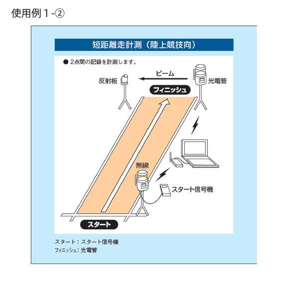 無線式光電管 シングルユニット_3