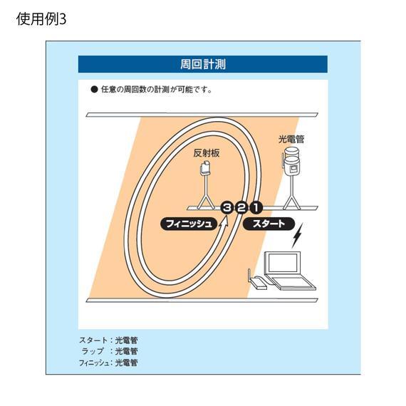 無線式光電管 シングルユニット_5