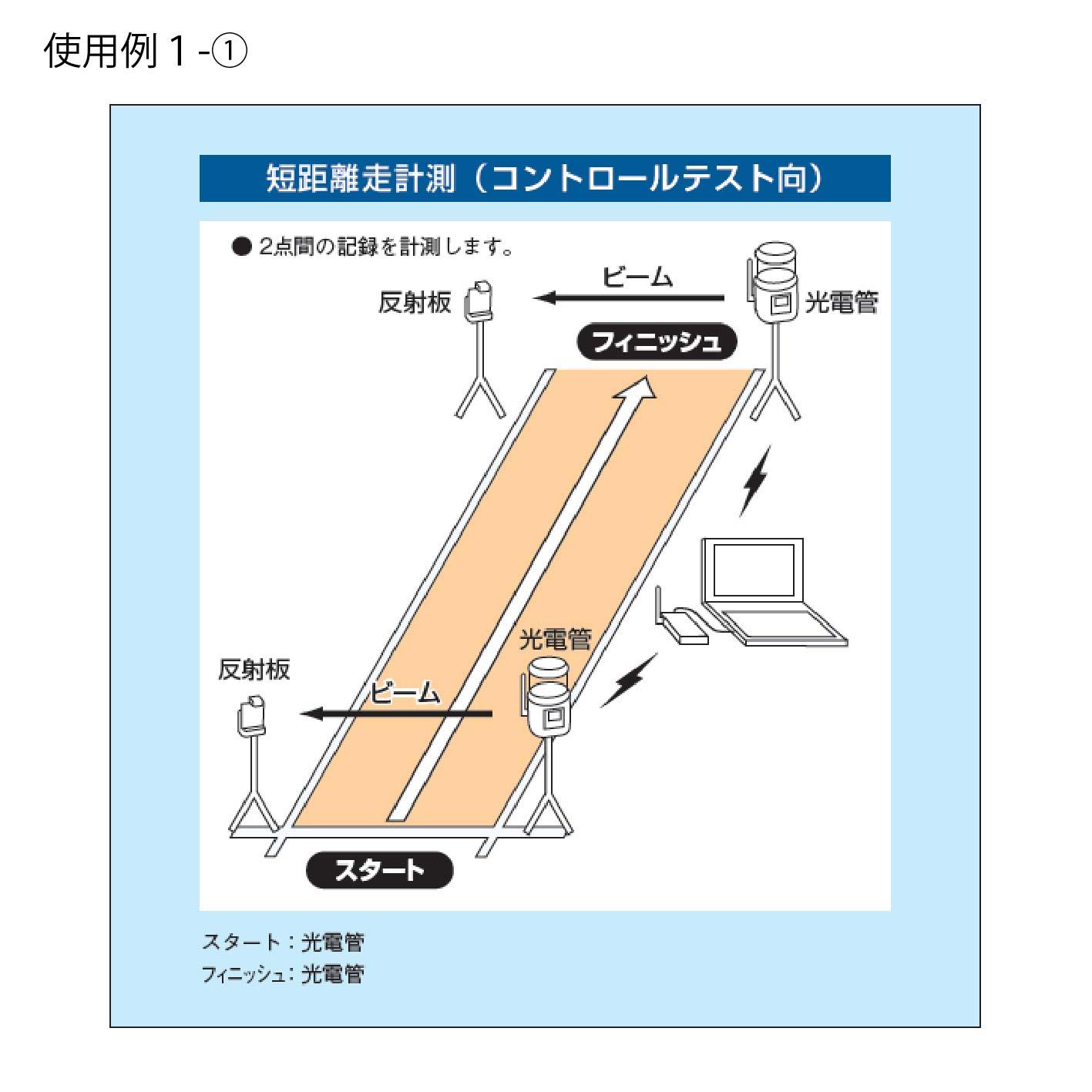 無線式光電管 ダブルユニット | ...